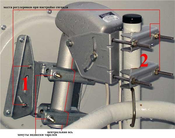 Мотоподвес спутниковой антенны своими руками 45